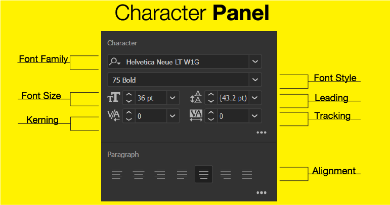 the basics of typography commerce puzzle adobe panel pic